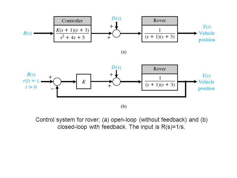 Control system for rover; (a) open-loop (without feedback) and (b) closed-loop with feedback.
