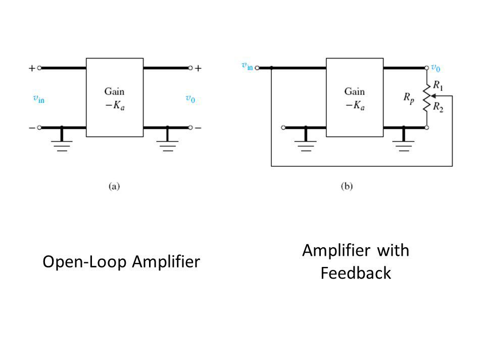 Amplifier with Feedback