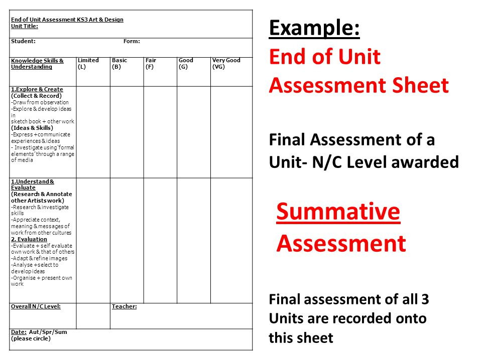 Summative Assessment Example: End of Unit Assessment Sheet