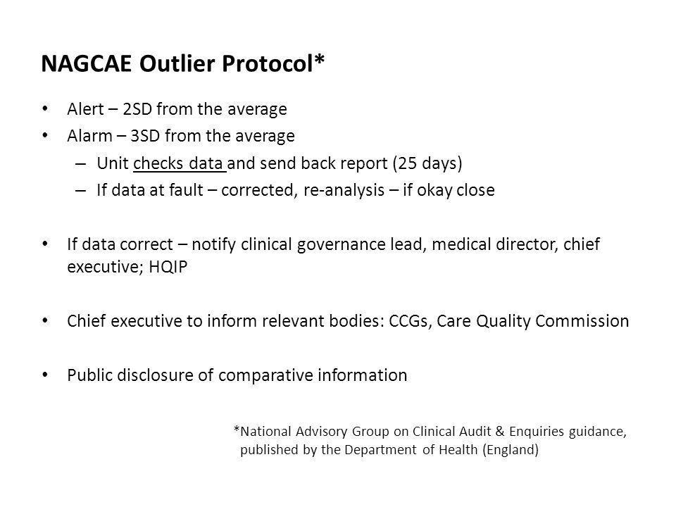 NAGCAE Outlier Protocol*