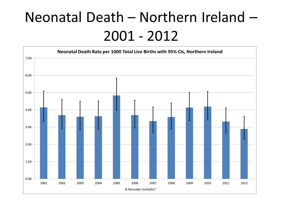 Neonatal Death – Northern Ireland – 2001 - 2012