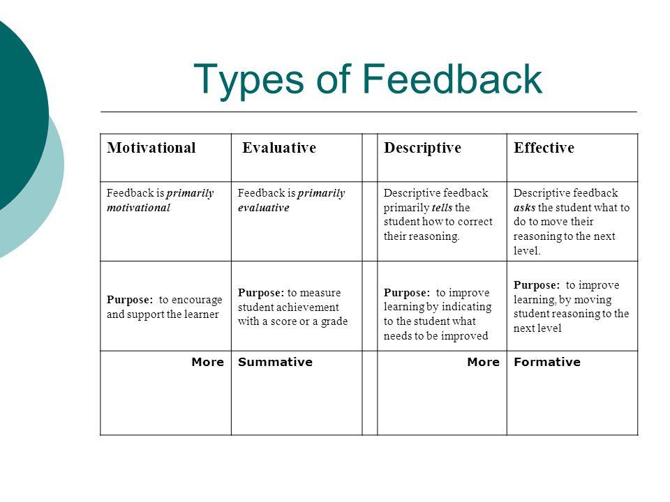 Types of Feedback Motivational Descriptive Effective