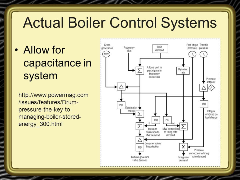 Actual Boiler Control Systems