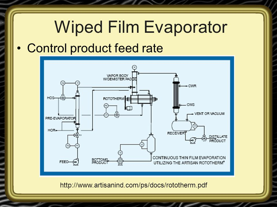 Wiped Film Evaporator Control product feed rate