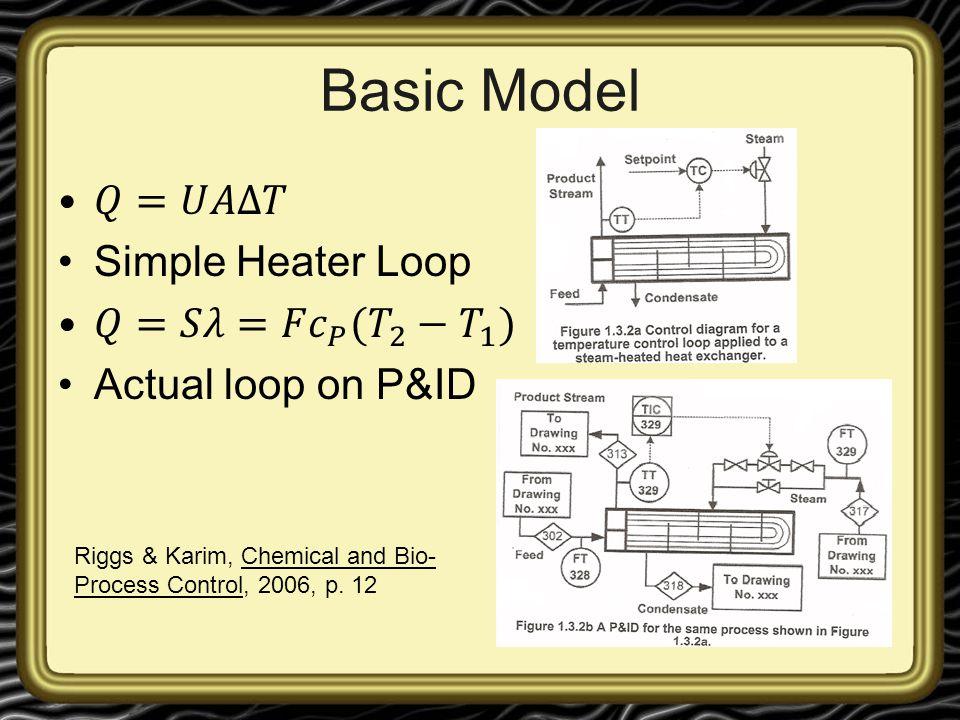 Basic Model 𝑄=𝑈𝐴Δ𝑇 Simple Heater Loop 𝑄=𝑆𝜆=𝐹 𝑐 𝑃 ( 𝑇 2 − 𝑇 1 )