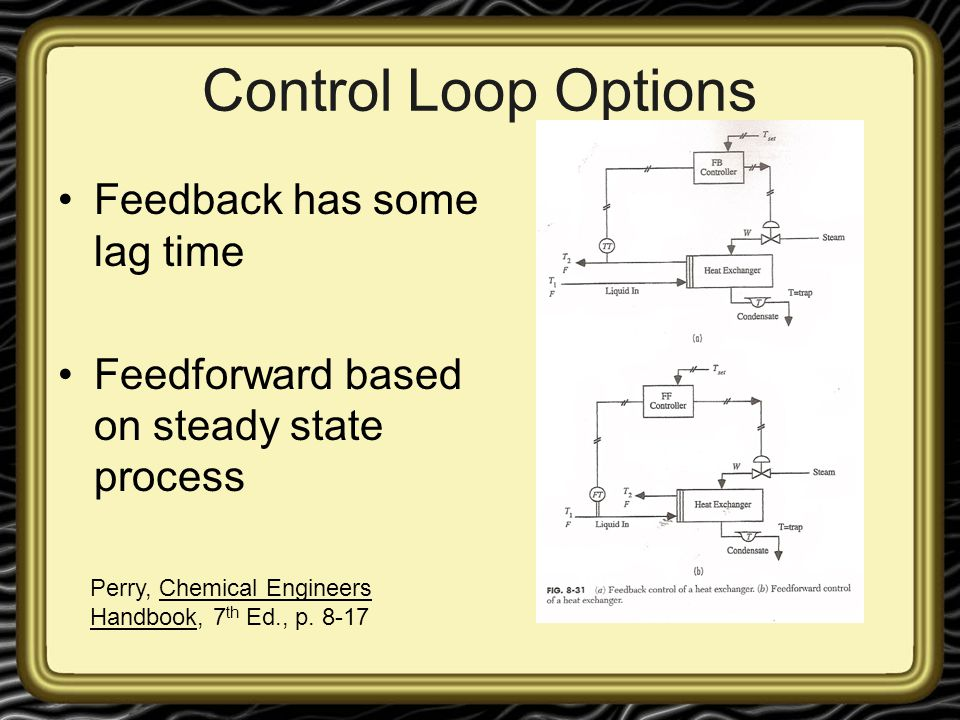 Control Loop Options Feedback has some lag time