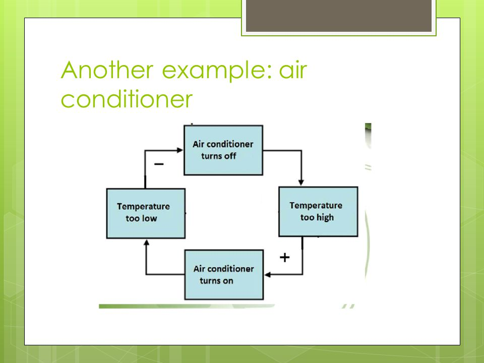 Another example: air conditioner