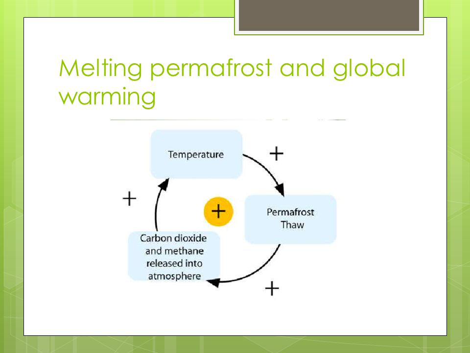 Melting permafrost and global warming