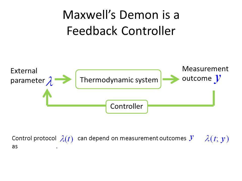 Maxwell's Demon is a Feedback Controller