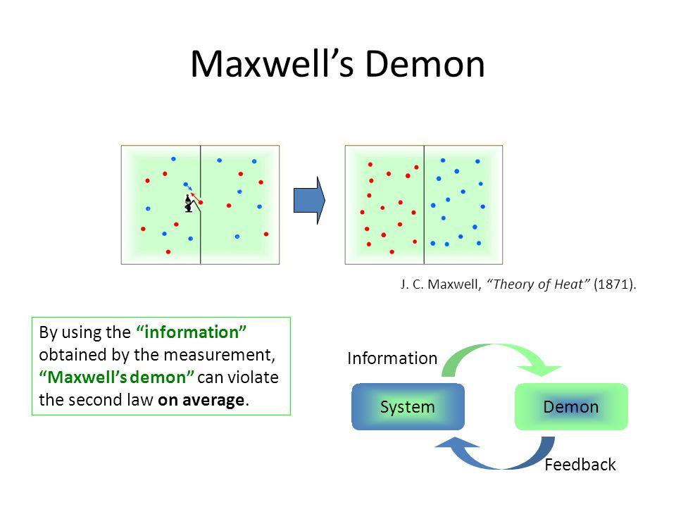 Maxwell's Demon J. C. Maxwell, Theory of Heat (1871).