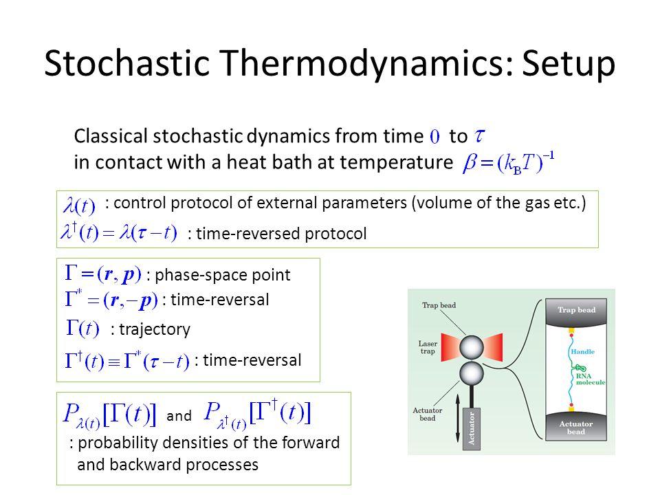 Stochastic Thermodynamics: Setup