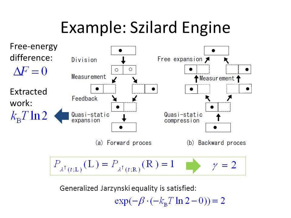 Example: Szilard Engine