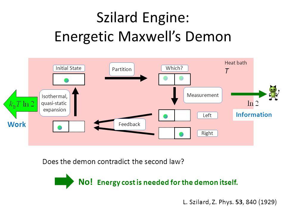 Szilard Engine: Energetic Maxwell's Demon