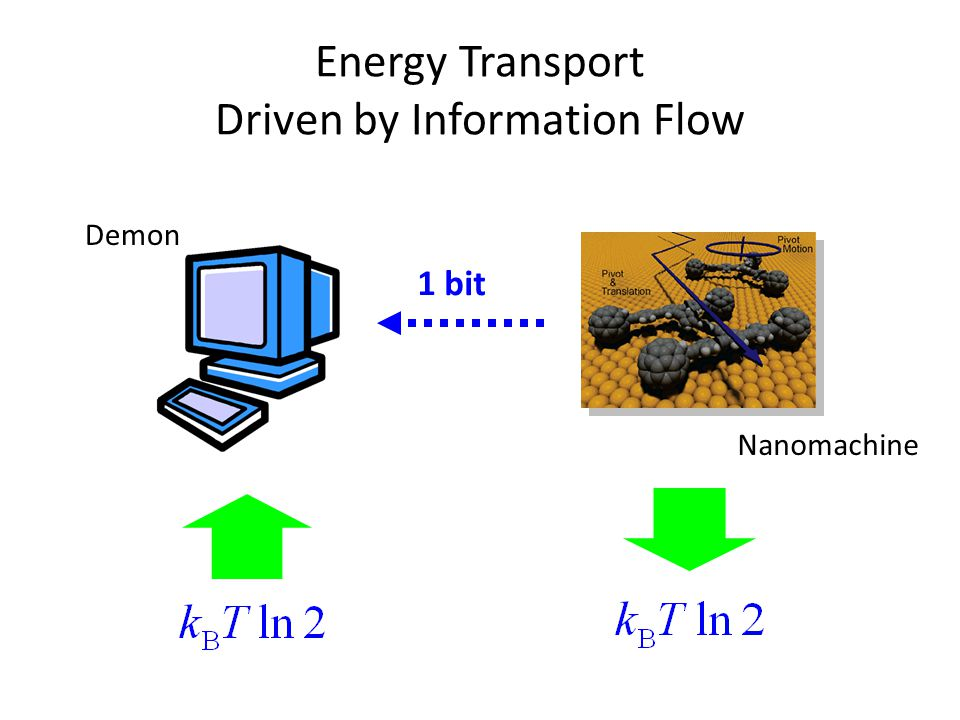 Energy Transport Driven by Information Flow