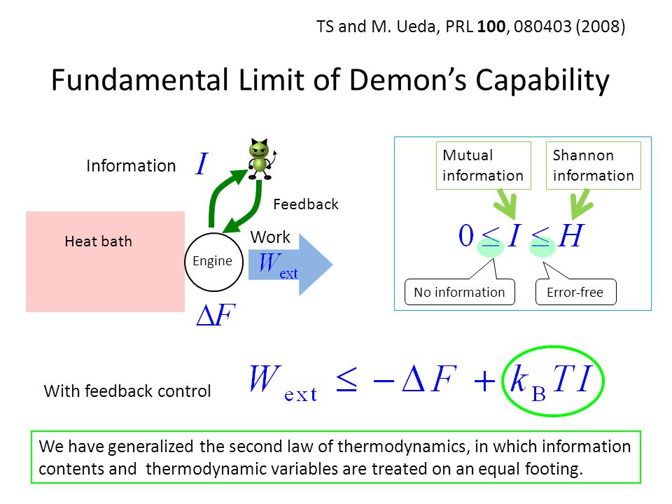 Fundamental Limit of Demon's Capability