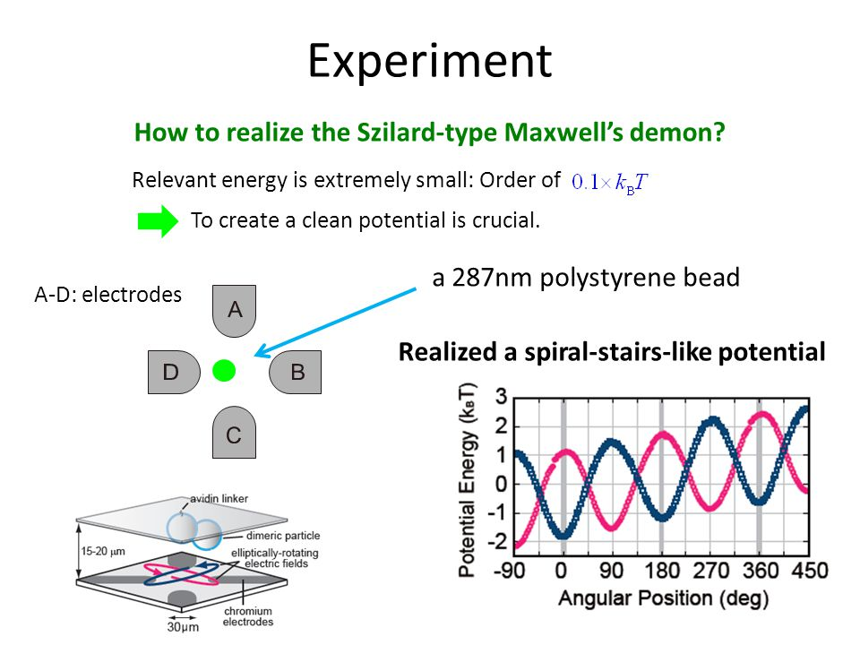Experiment How to realize the Szilard-type Maxwell's demon