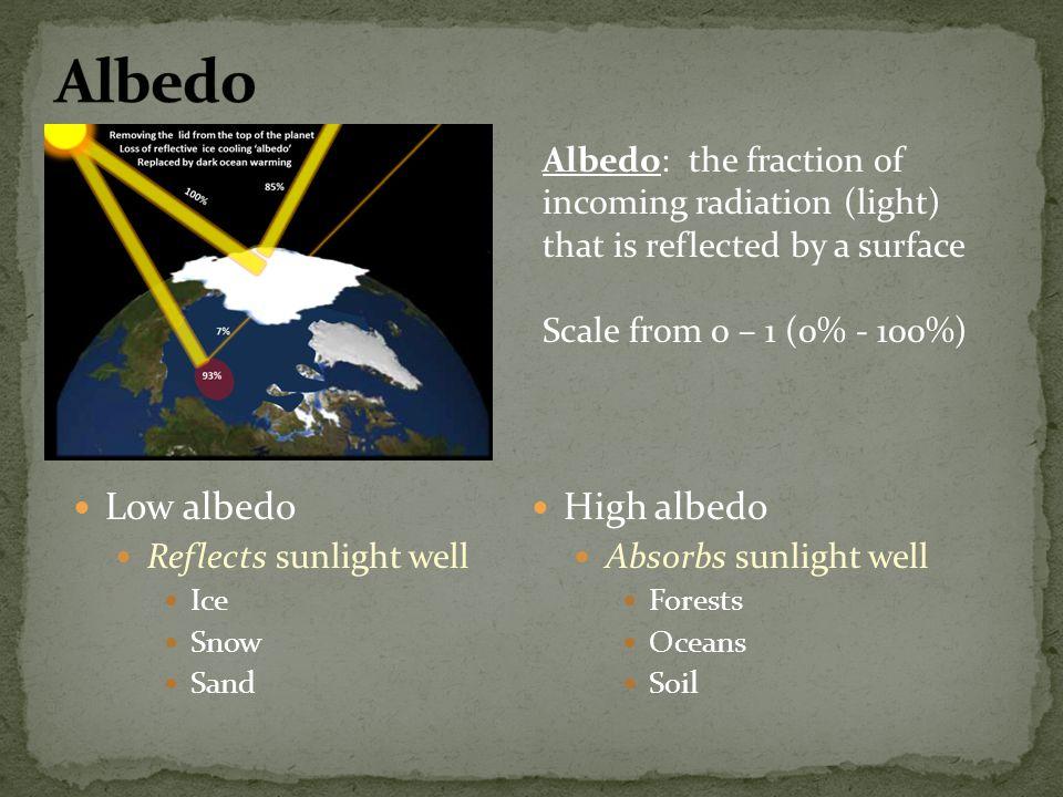 Albedo Low albedo High albedo