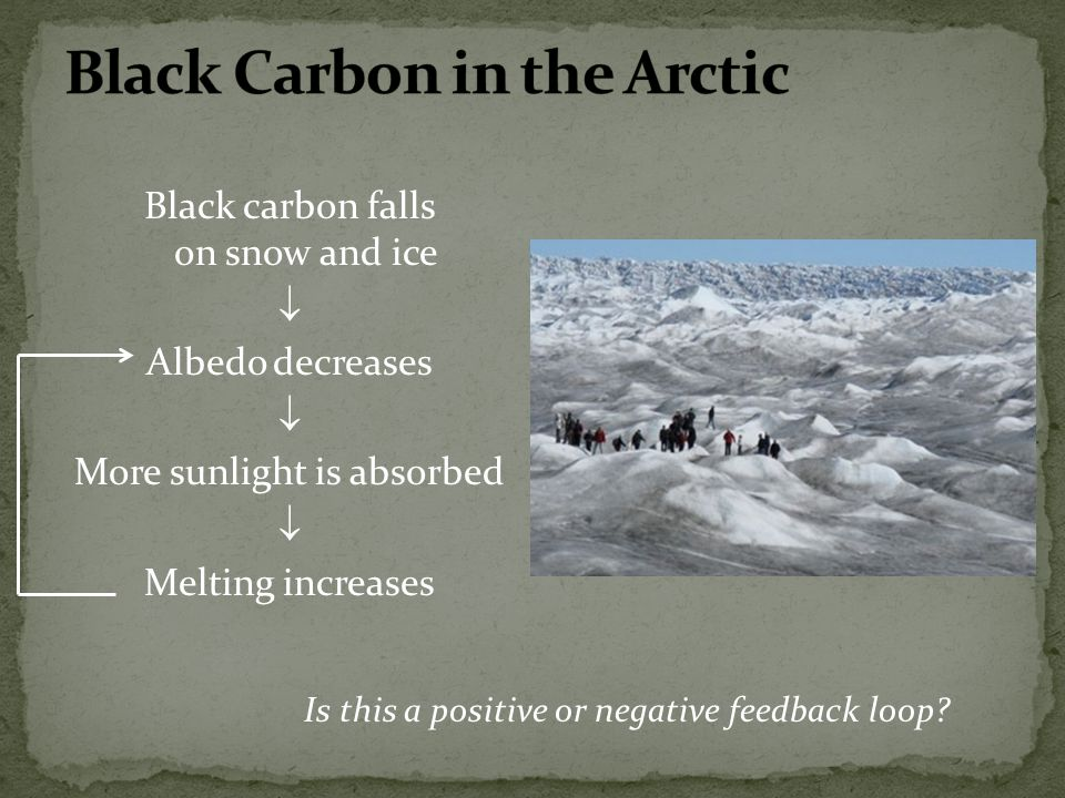 Black Carbon in the Arctic