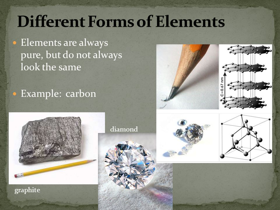 Different Forms of Elements