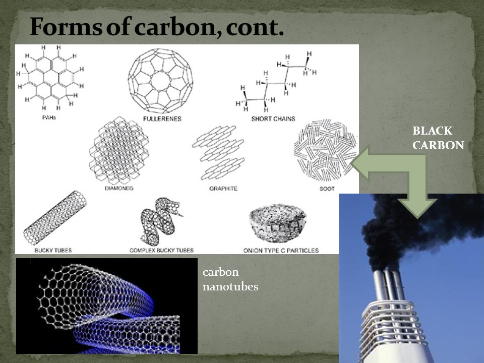 Forms of carbon, cont. BLACK CARBON carbon nanotubes