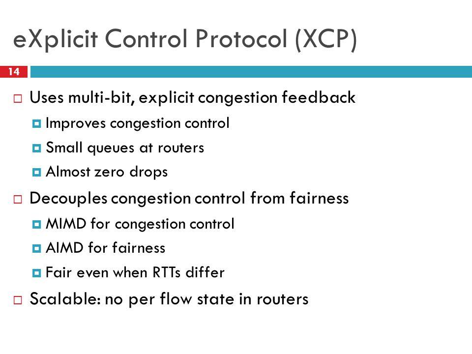 eXplicit Control Protocol (XCP)
