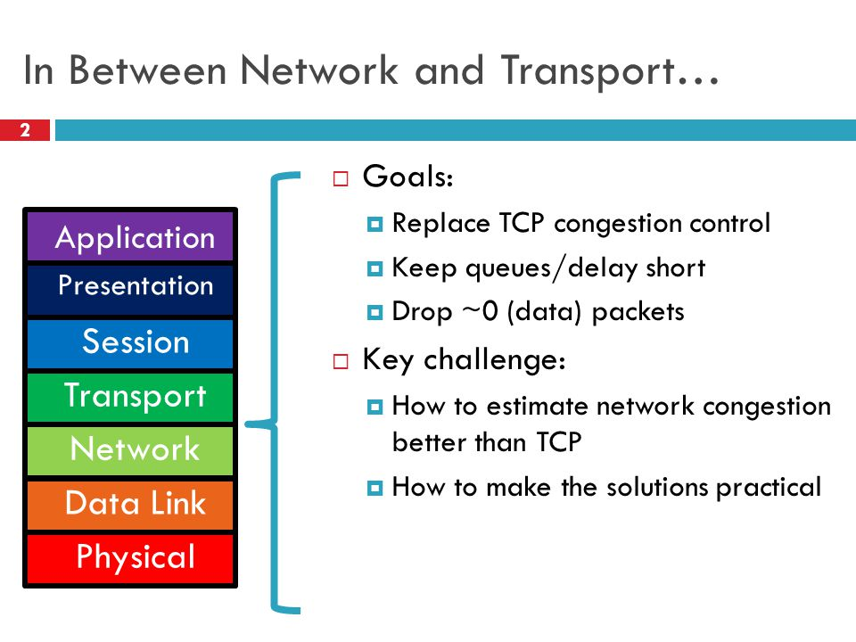 In Between Network and Transport…