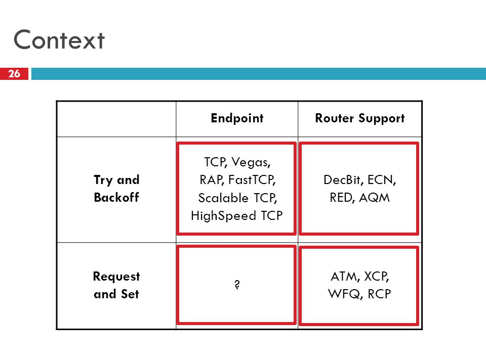 Context Endpoint Router Support Try and Backoff TCP, Vegas,