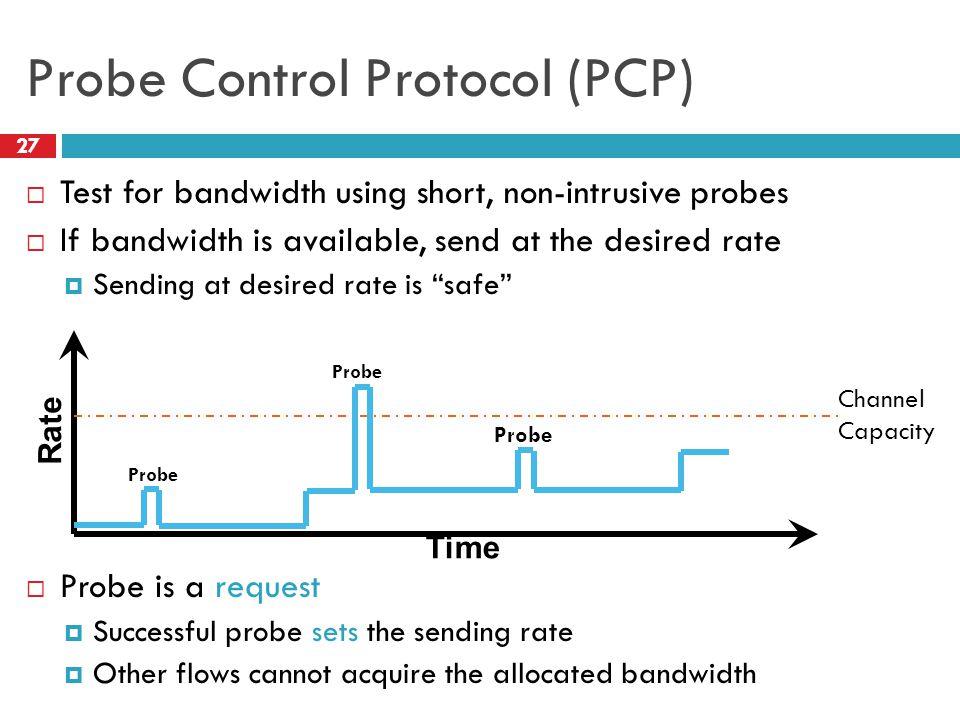 Probe Control Protocol (PCP)
