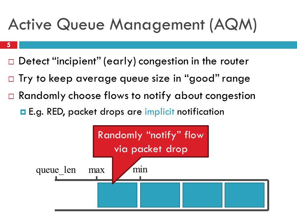Active Queue Management (AQM)