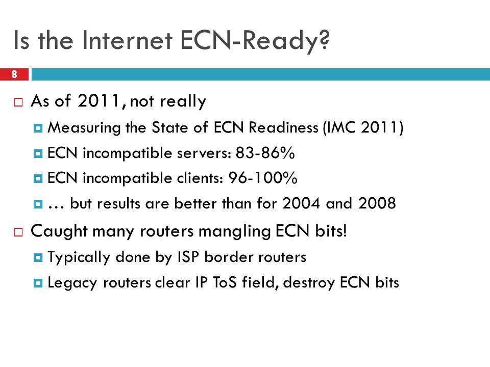 Is the Internet ECN-Ready