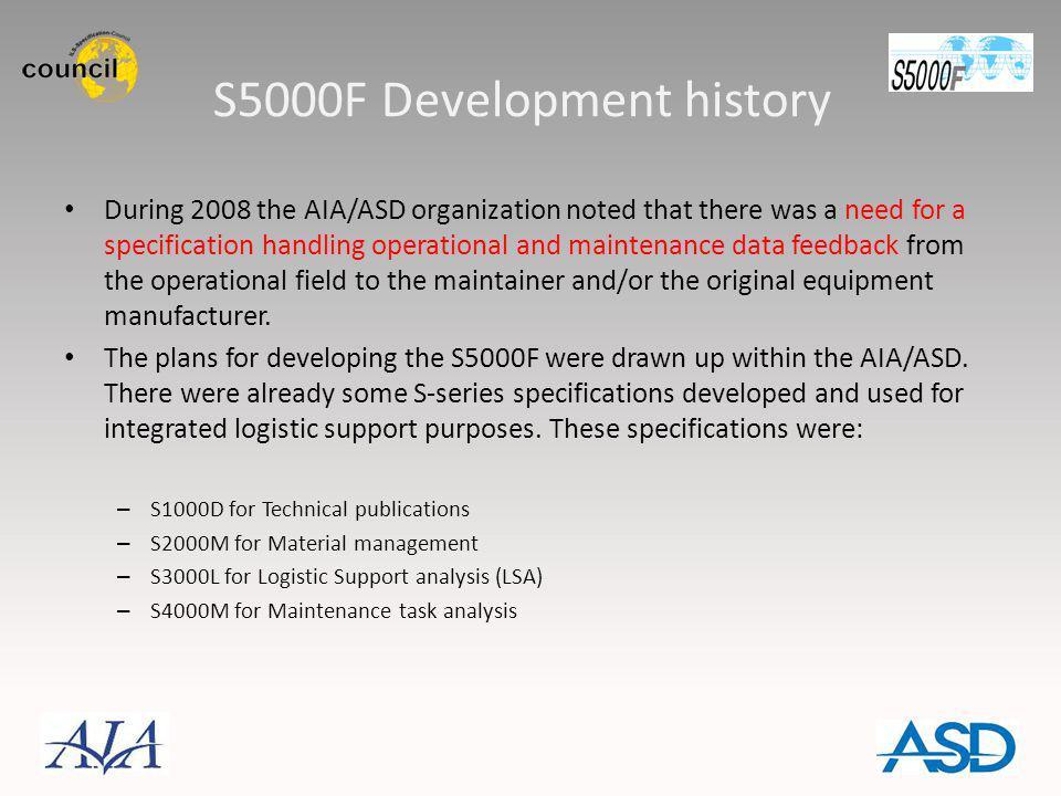 S5000F Development history