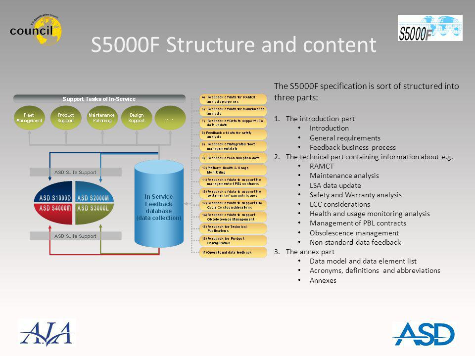 S5000F Structure and content