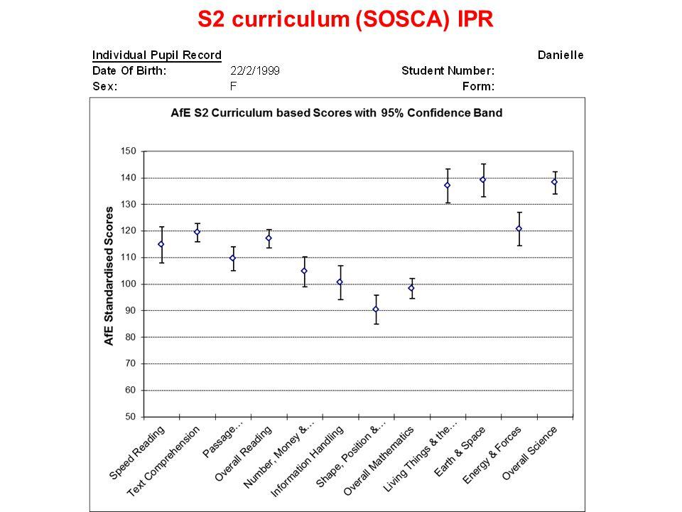 S2 curriculum (SOSCA) IPR