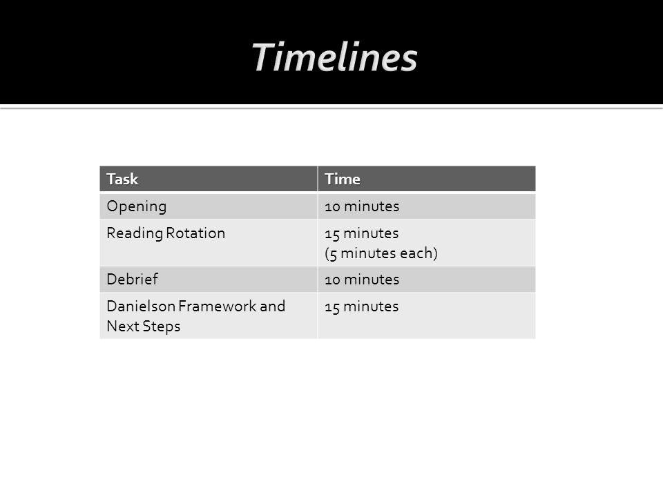 Timelines Task Time Opening 10 minutes Reading Rotation 15 minutes
