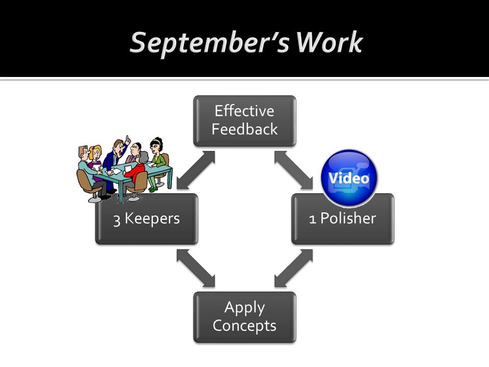 September's Work Effective Feedback 3 Keepers 1 Polisher