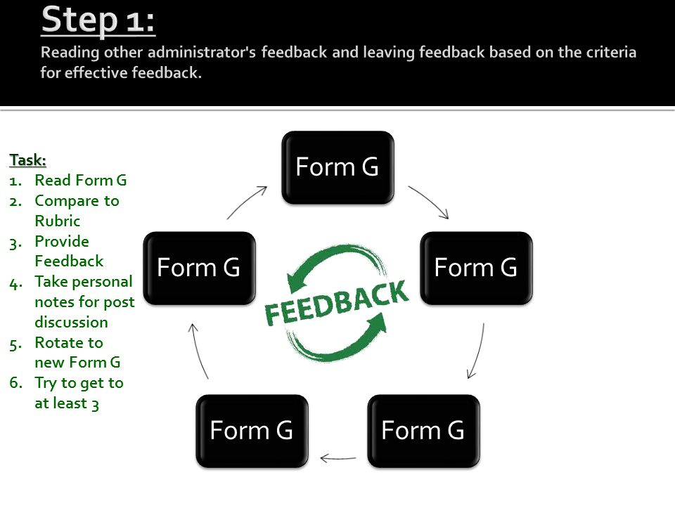 Step 1: Reading other administrator s feedback and leaving feedback based on the criteria for effective feedback.