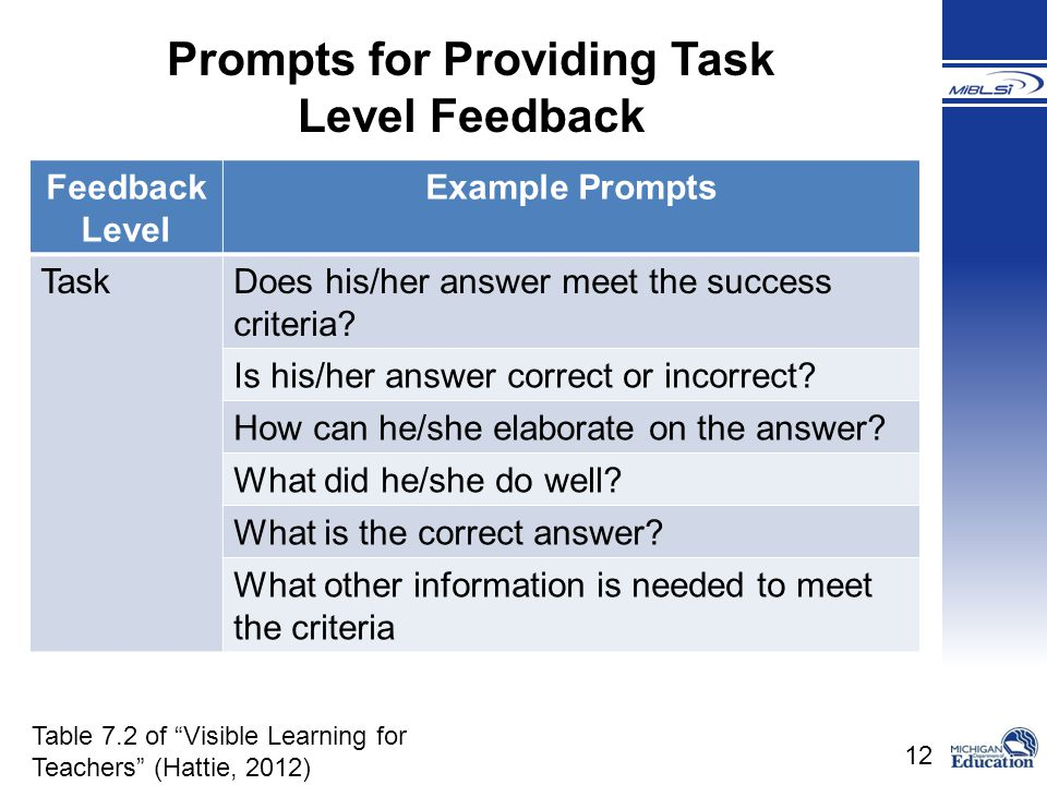 Prompts for Providing Task