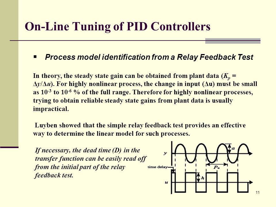 On-Line Tuning of PID Controllers