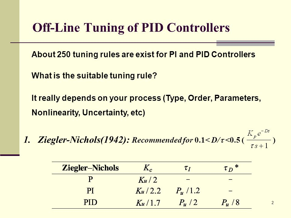 Off-Line Tuning of PID Controllers