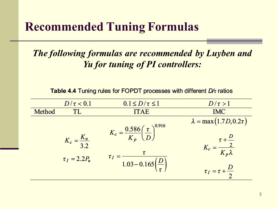 Recommended Tuning Formulas