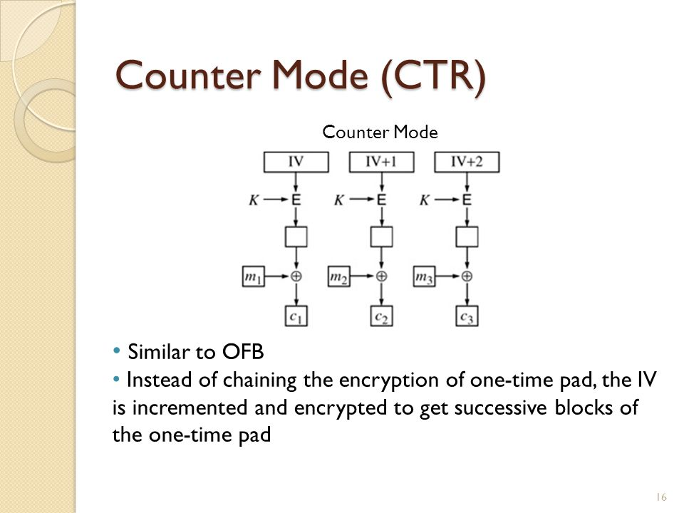 Counter Mode (CTR) Similar to OFB