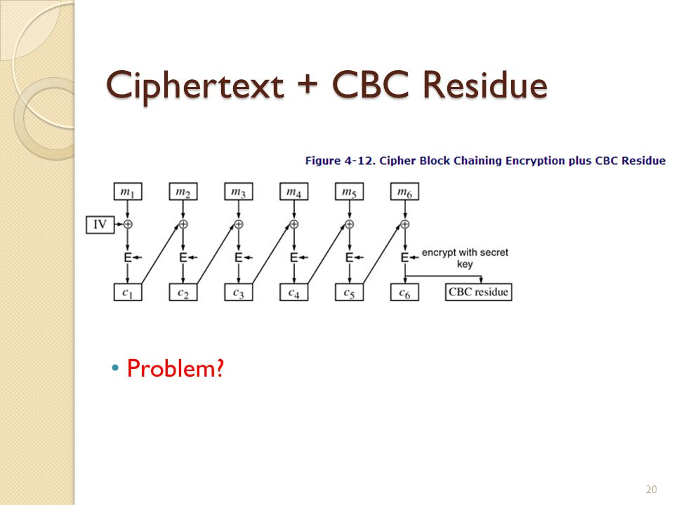 Ciphertext + CBC Residue