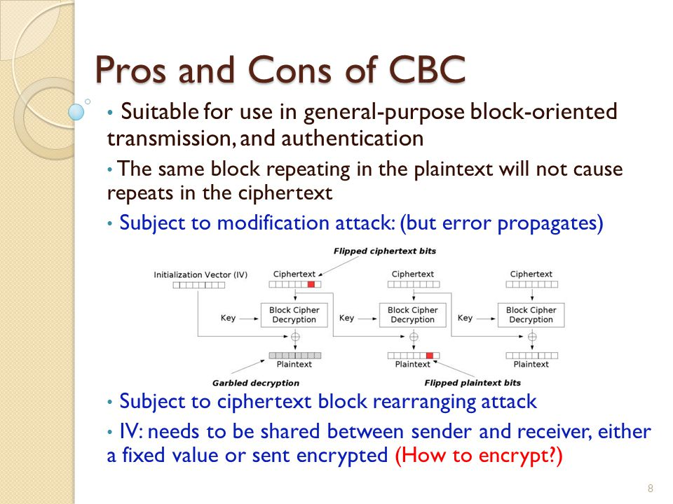 Pros and Cons of CBC Suitable for use in general-purpose block-oriented transmission, and authentication.