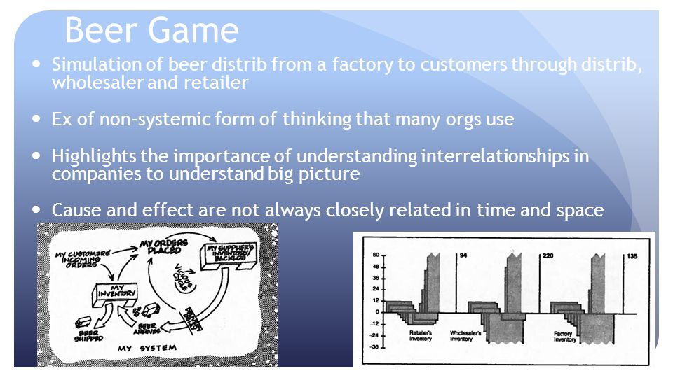 Beer Game Simulation of beer distrib from a factory to customers through distrib, wholesaler and retailer.