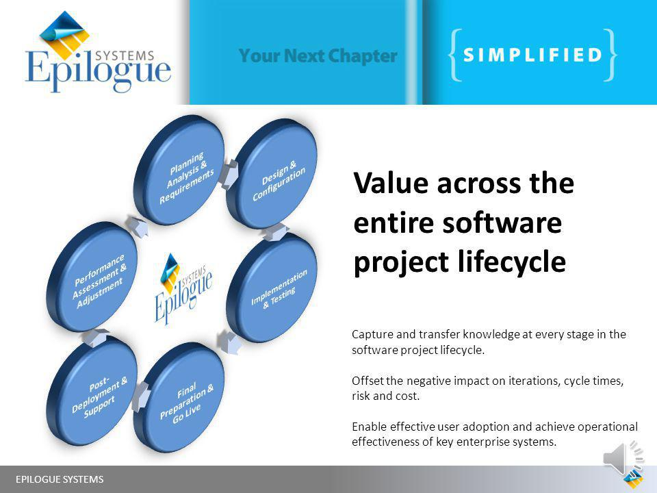 Value across the entire software project lifecycle