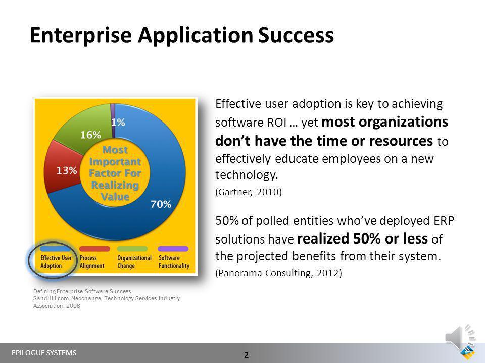 Enterprise Application Success