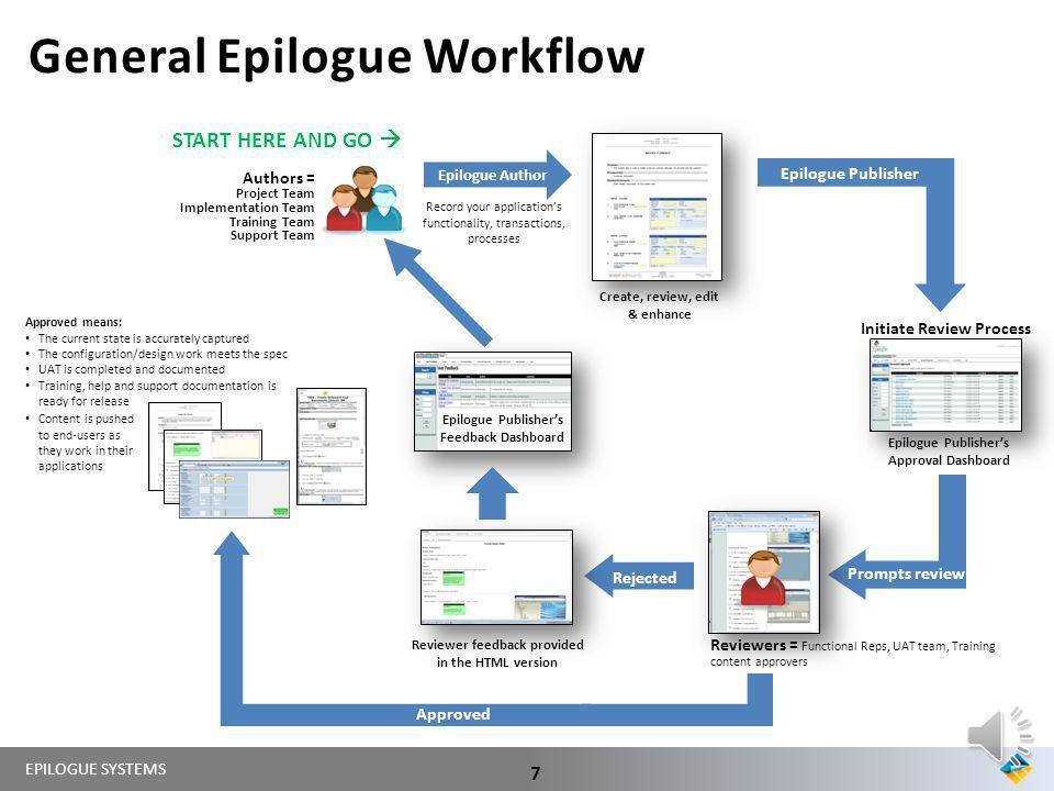 General Epilogue Workflow