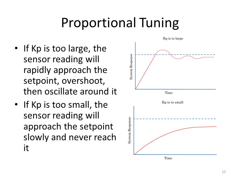 Proportional Tuning If Kp is too large, the sensor reading will rapidly approach the setpoint, overshoot, then oscillate around it.