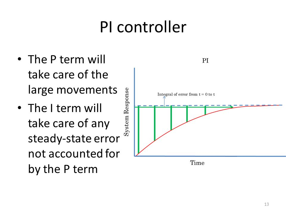 PI controller The P term will take care of the large movements