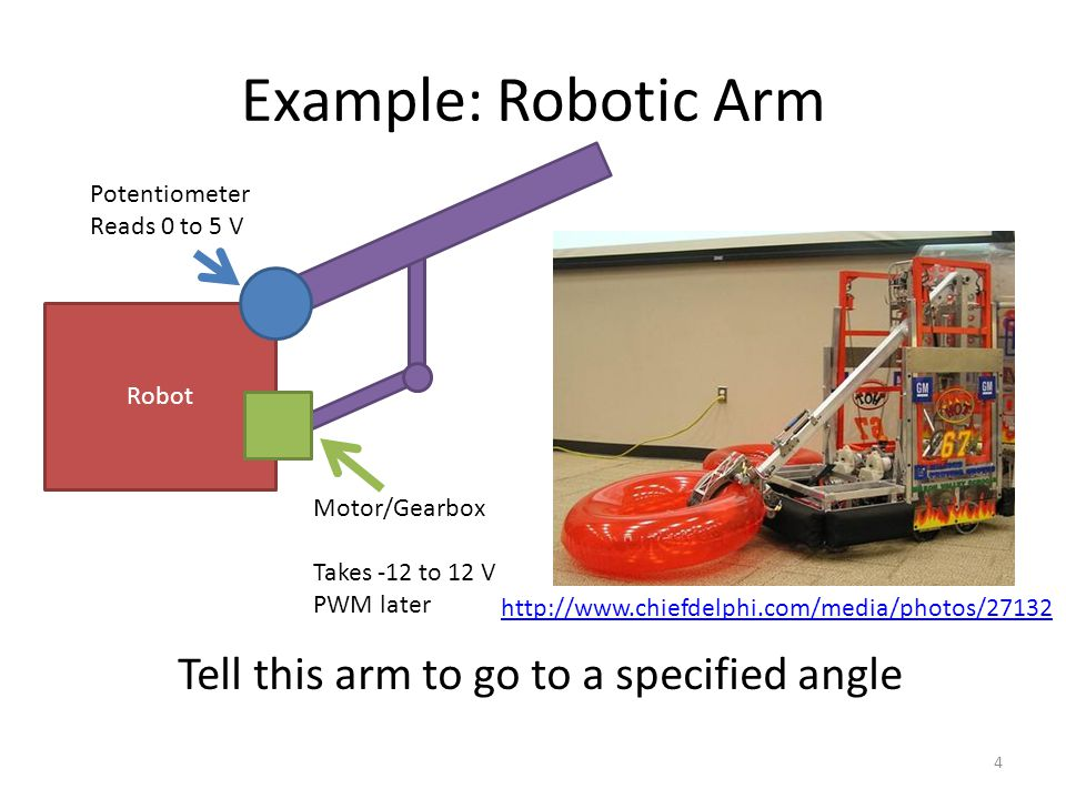 Example: Robotic Arm Tell this arm to go to a specified angle